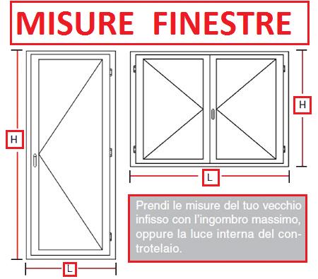 Misure standard porte finestre 2 ante - Altezza minima finestre ...
